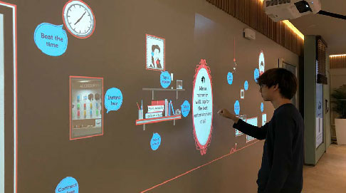 Interactive Wall – Singtel